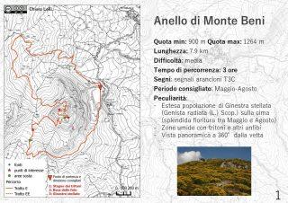 Anello Mte Beni